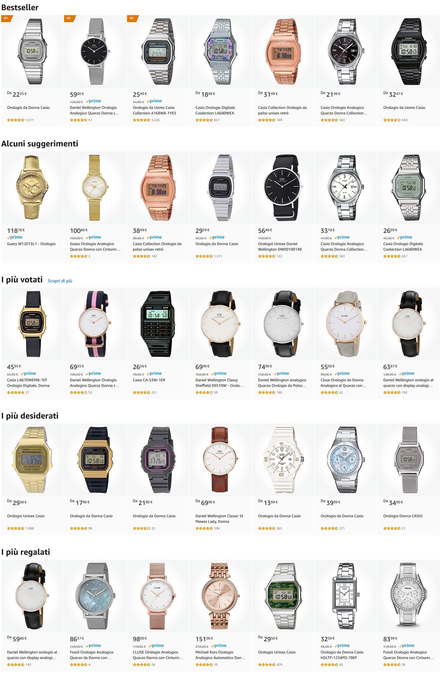 Migliori orologi da donna 2019