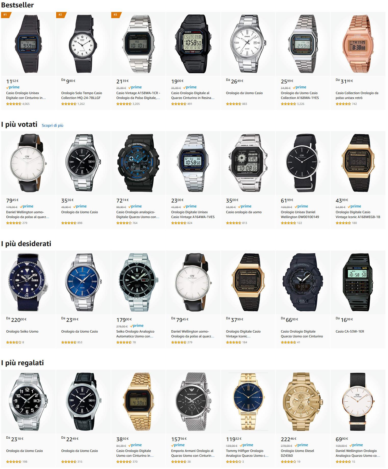 Migliori orologi da uomo 2019